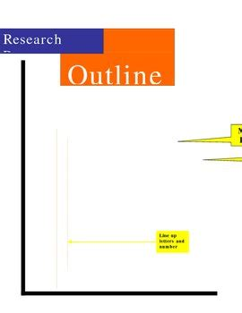 Writing and Researching a Paper Using APA Style or MLA