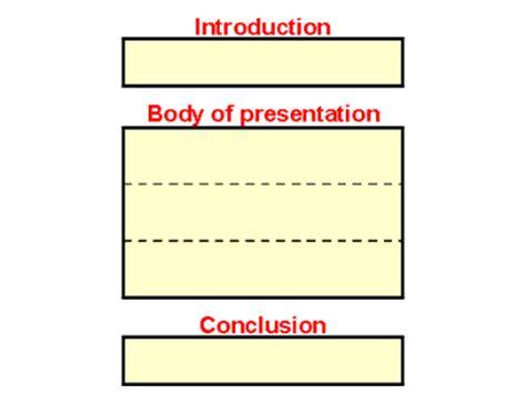 MLA Checklist - writingcommonsorg